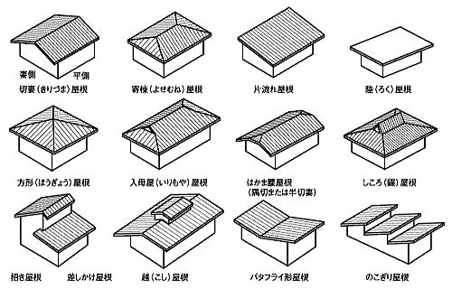 Japanese Roof Design Japanese Architecture Design Aesthetic The Tower Of Dreams